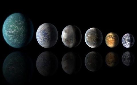 حیات در سیارات