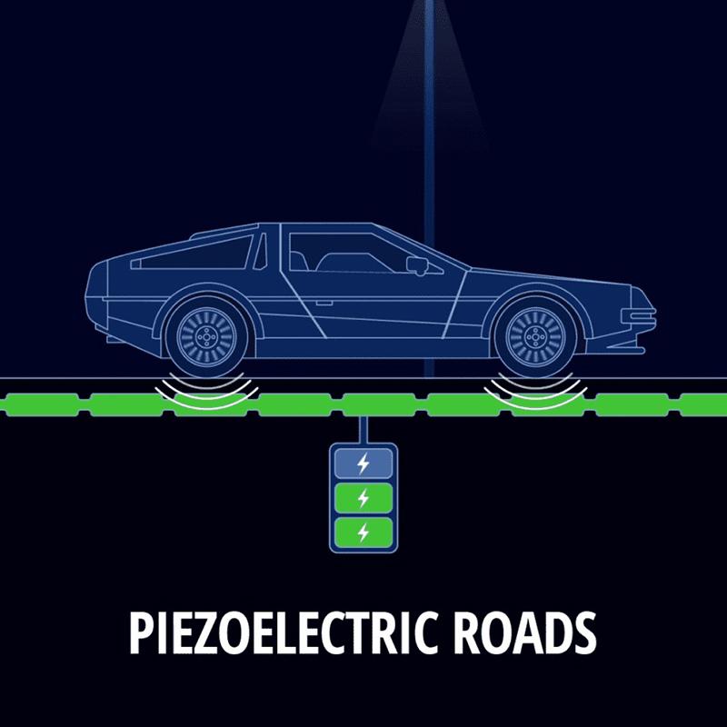 جاده های پیزوالکتریک