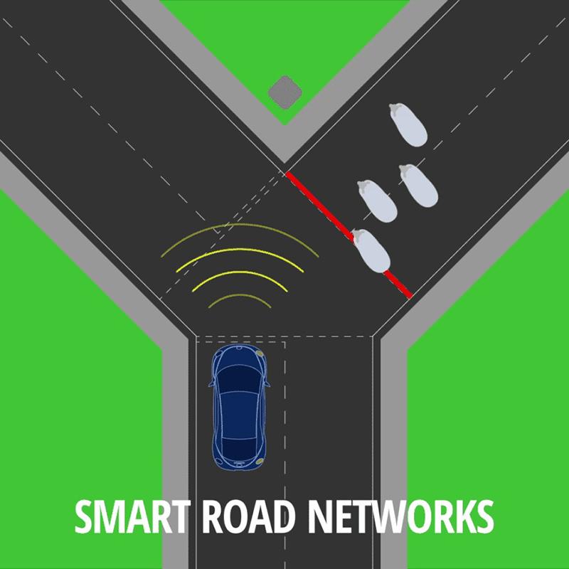 شبکه های جاده ای هوشمند