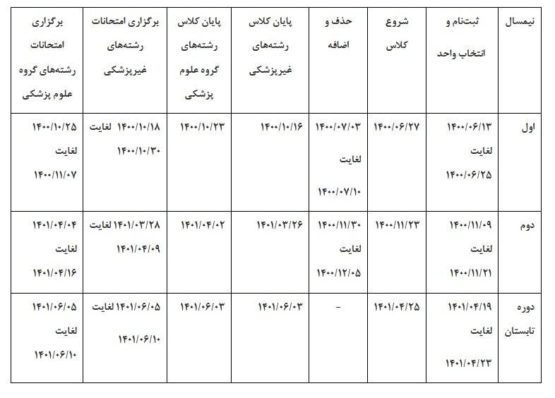 برنامه زمانبندی انتخاب واحد نیمسال اول دانشگاه آزاد اعلام شد / جدول