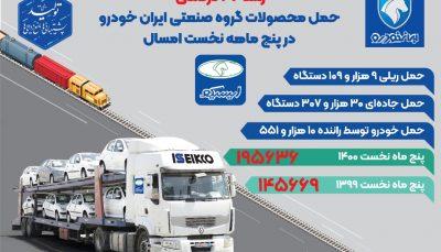 افزایش 34 درصدی ارسال خودرو به نمایندگی ها توسط ایران خودرو