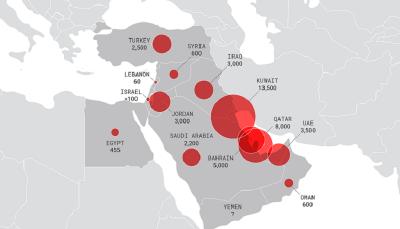 آمریکا در خاورمیانه