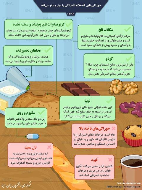 خوراکیهایی که علائم افسردگی را بهتر و بدتر میکند